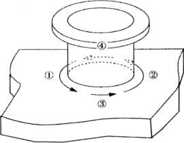 Fig. 2 Symmetrical tack welding on strongly restrained thick section work
