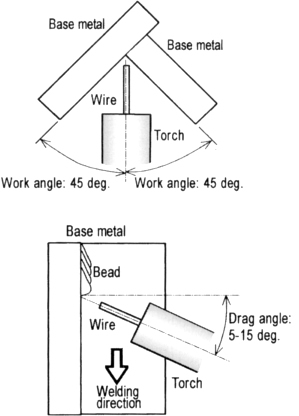 Bending Basics How The Inside Bend Radius Forms likewise How To Mig Weld also Welding Electrode moreover 3 further Teknik Las Dasar. on arc welding