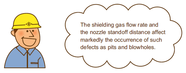The shielding gas flow rate and the nozzle standoff distance affect markedly the occurrence of such defects as pits and blowholes.
