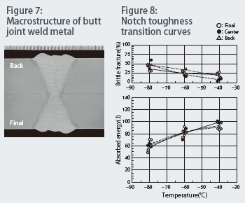 Figure 7: Macrostructure of butt joint weld metal Figure 8: Notch toughness transition curves