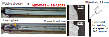 Figure 11: MIX-50FS or SE-A50FS excels in bead contour over conventional wire in high speed welding on thin plate joints.