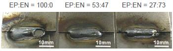 Figure 15: EP:EN polarity ratio of 53:47 resulted in the best bead contour in short-bead welding with MIX-1T of 0.6mmØ (Plate thick.: 0.7 mm; Shielding gas: 80%Ar-20%CO2; Welding parameters: 60A-16V-50cm/min)