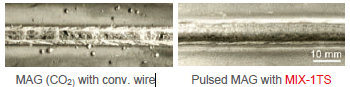 Figure 16: In galvanized plate welding, pulsed MAG with MIX-1TS results in a good bead look without spatter adhesion (right) whereas MAG (CO2) welding with conventional wire exhibits much spatter particles adhered and porosity (left).