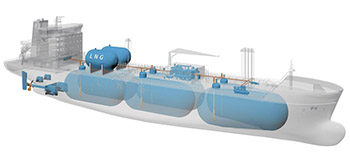 Figure 5: Typical domestic LNG carrier [6]