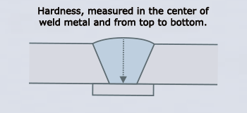 Hardness, measured in the center of weld metal and from top to bottom.