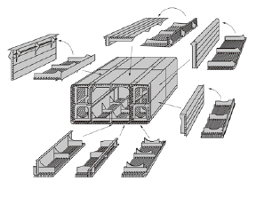 Figure 1: Schematic outline of sub-assembly and assembly in the prefabrication of a block for hulls