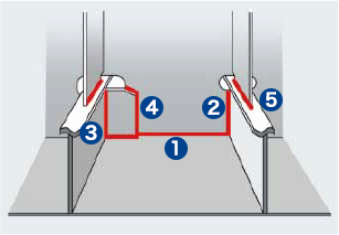 Figure 11: Illustration of the welding lines inside a space such as Figure 10